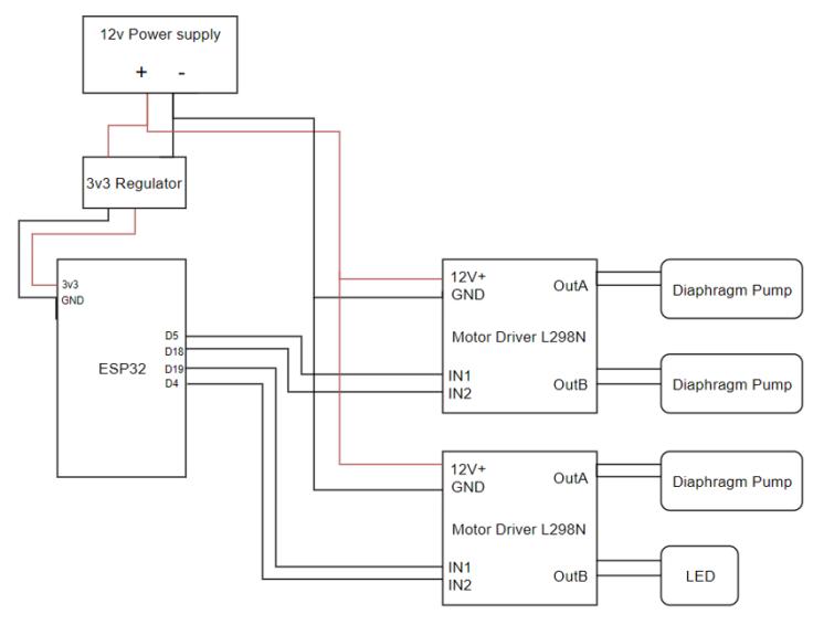 bvm_schematic